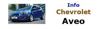 Chevrolet Aveo Bandung